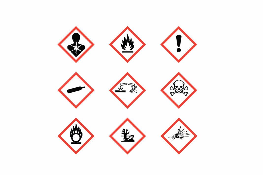 Hazmat symbols OSHA