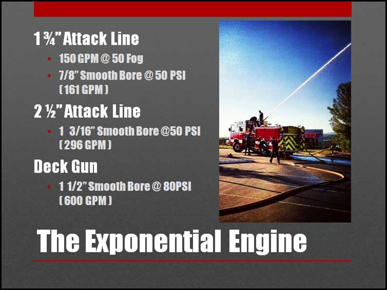 The Exponential Engine