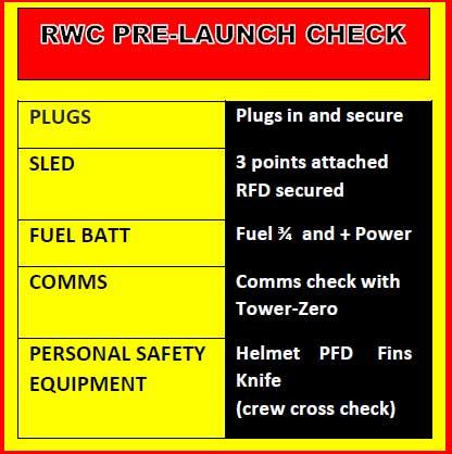 RWC pre-launch checklist