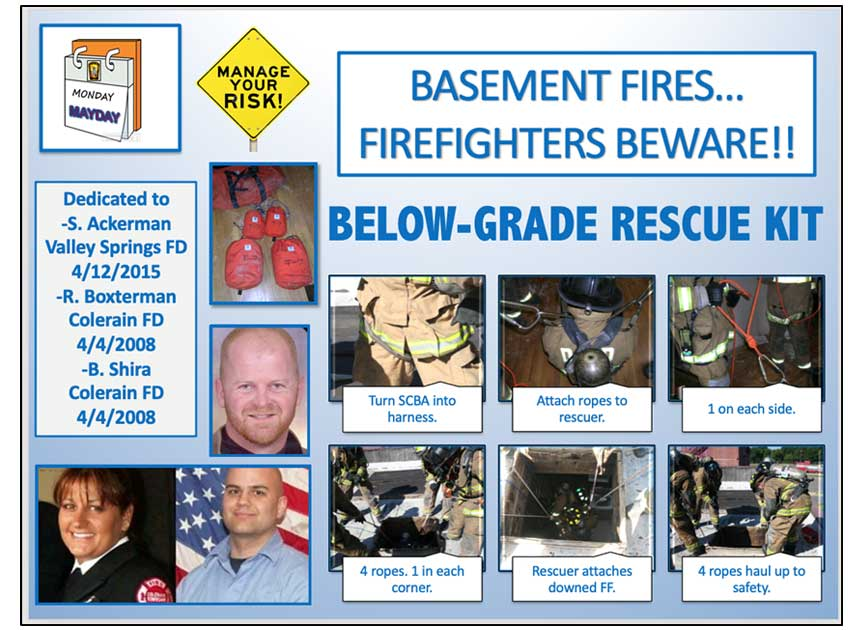 Mayday Monday on Basement Fires