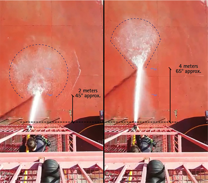 Changes in the dispersion pattern can easily be checked by inverting the experiment—for example, projecting from a similar height on a training tower to the ground.