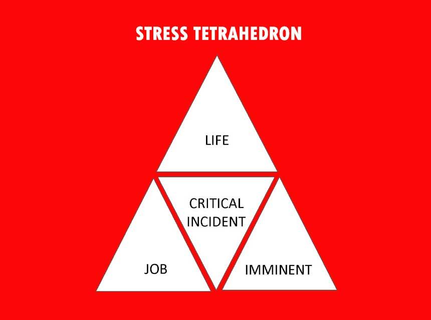 Stress tetrahedron