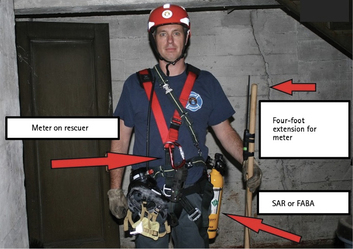 Confined space rescue firefighter