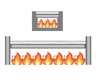 Figure 1. Test Furnace vs. Actual Construction