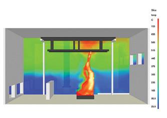 Figure 4. Fire Modeling