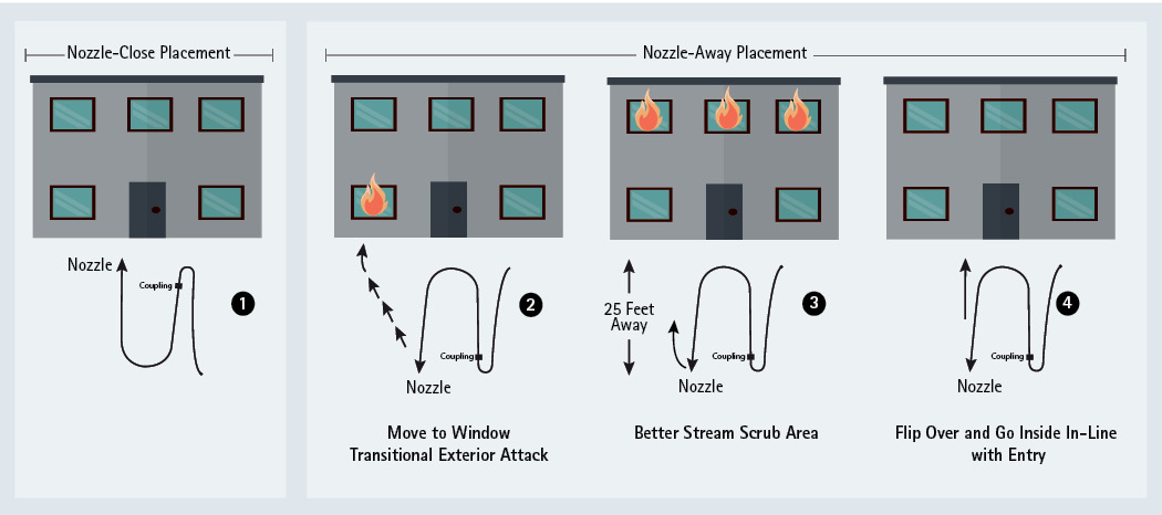 In-Line Nozzle Placement. Figure by author