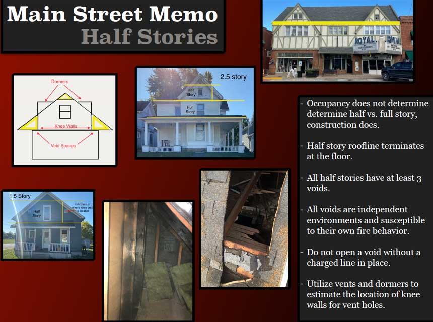 Main Street Memo on half-stories